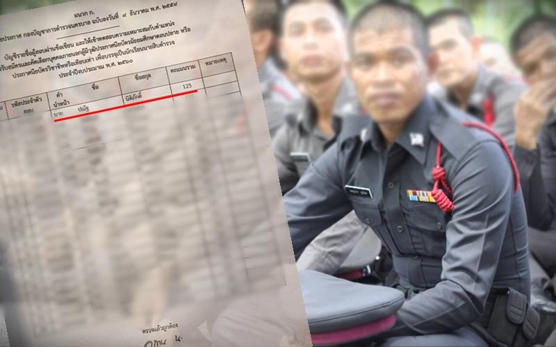 คุณสมบัติการ สอบนายสิบตำรวจ